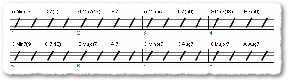 Groove from Basic Chord Forms and Voice Leading