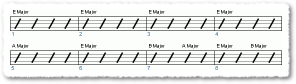 Groove from Blues Tune