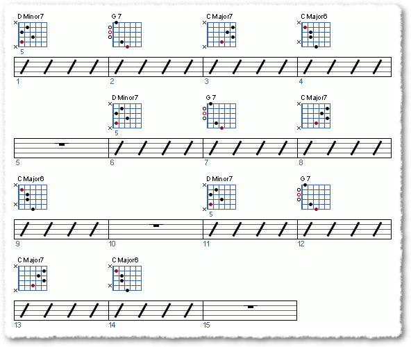 Groove from Jazzing Minor Pentatonics - Page 4
