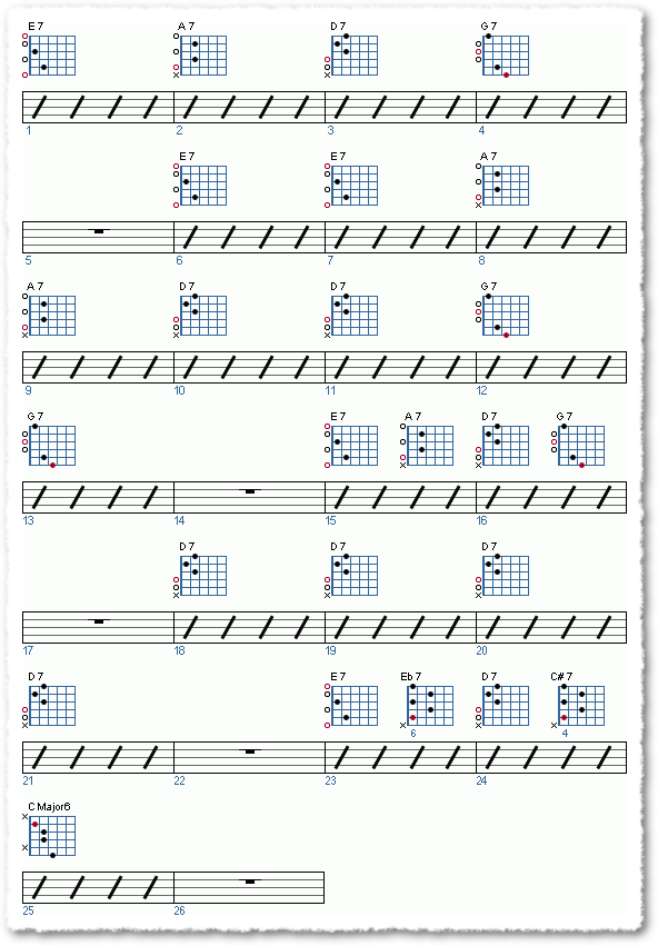 Groove from Jazzing Minor Pentatonics - Page 7