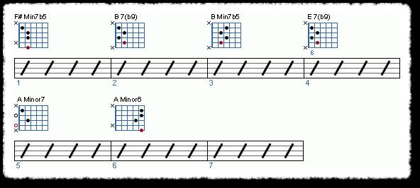 Groove from Jazzing Minor Pentatonics - Page 8