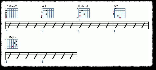 Groove from Jazzing Minor Pentatonics - Page 9