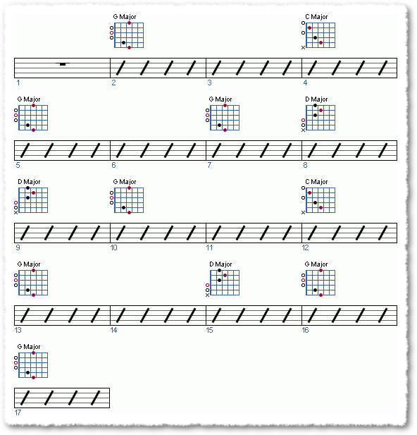 Groove from Bluegrass Licks - Page 10