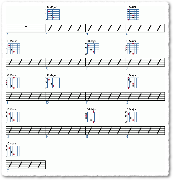 Groove from Bluegrass Licks - Page 12