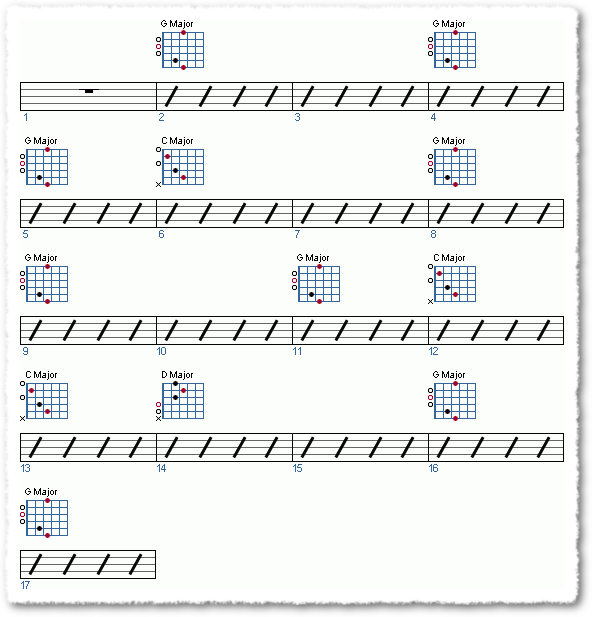 Groove from Bluegrass Licks - Page 2