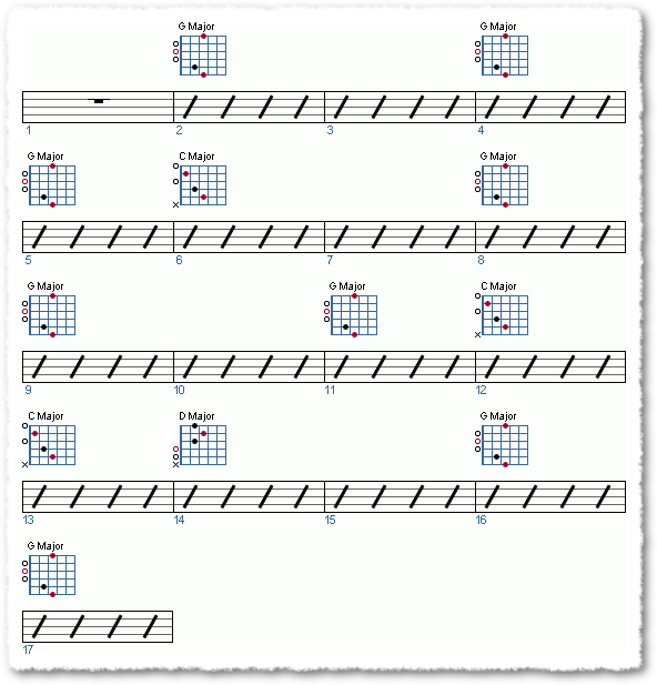 Groove from Bluegrass Licks - Page 3
