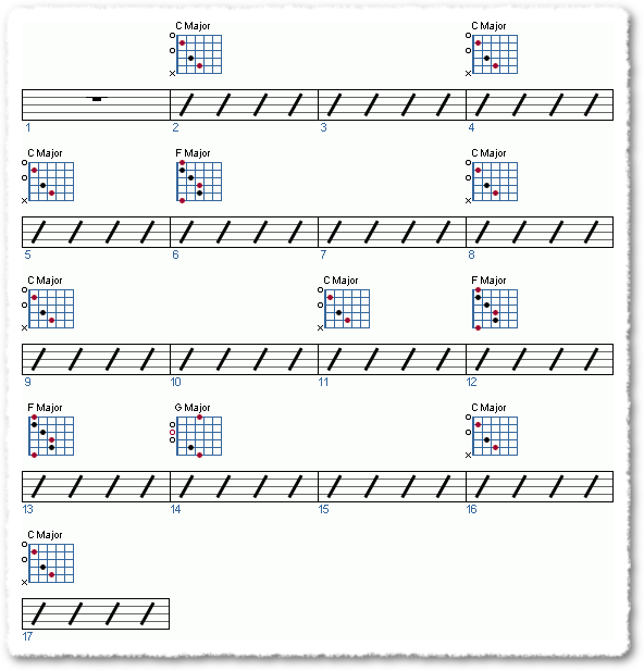 Groove from Bluegrass Licks - Page 4