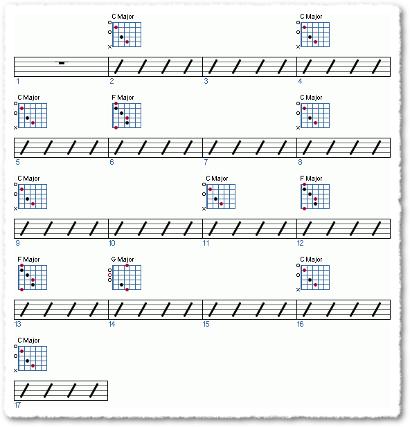 Groove from Bluegrass Licks - Page 5