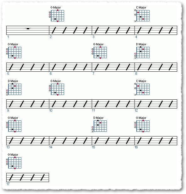 Groove from Bluegrass Licks - Page 9