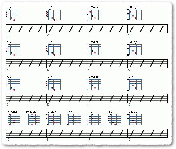 Groove from Beaumont Rag - Page 3