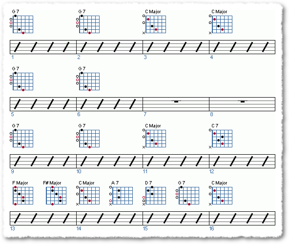 Groove from Beaumont Rag - Page 4