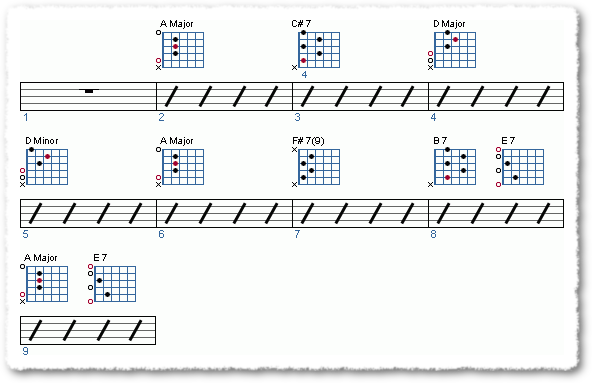 Groove from Playing From Chord Shapes - Page 2