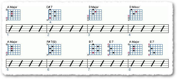 Groove from Playing From Chord Shapes - Page 4