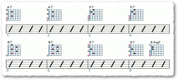 Groove from Playing From Chord Shapes - Page 5