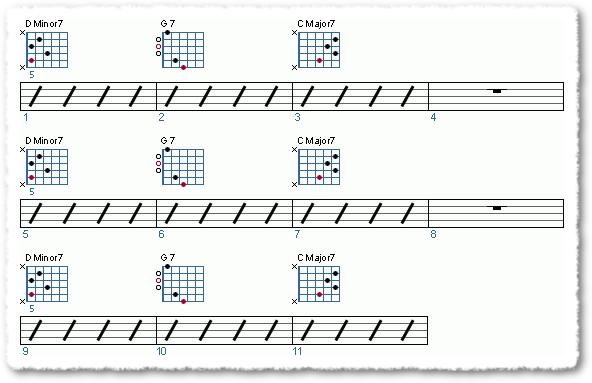 Groove from Playing 'Outside' - Major And Minor 3rds - Page 5