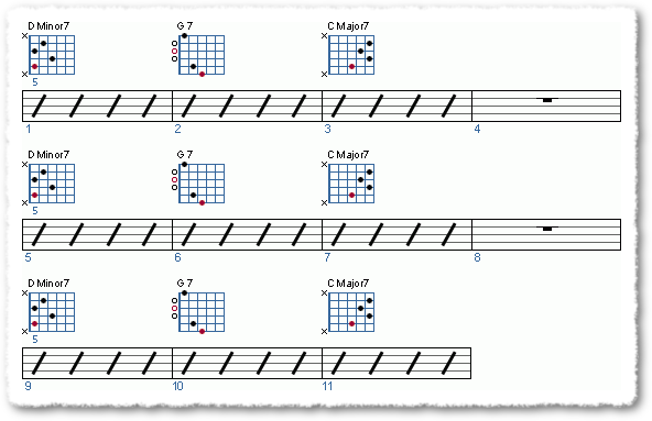 Groove from Playing 'Outside' - Major And Minor 3rds - Page 6