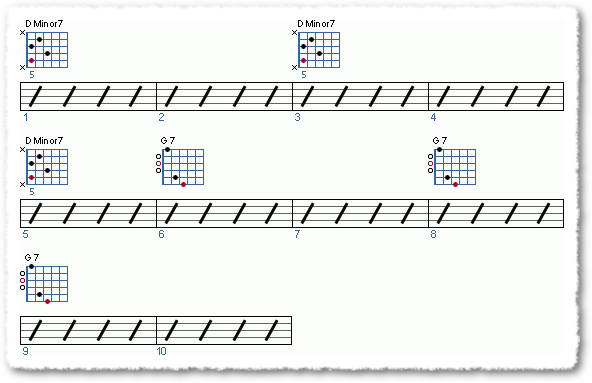 Groove from Jazz Lines For Beginners - Page 5