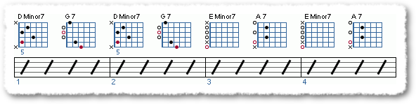 Groove from Jazz Lines For Beginners - Page 7