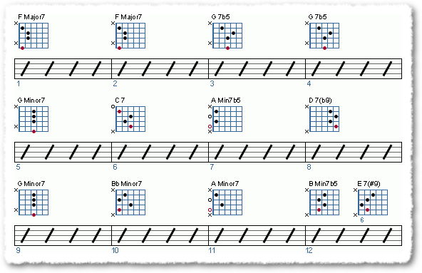 Groove from Soloing Over Bossa Chords - Page 2