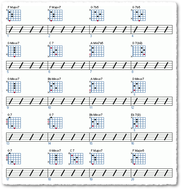 Groove from Soloing Over Bossa Chords - Page 4