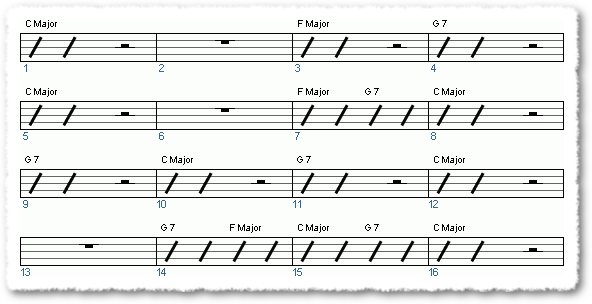 Groove from Learn To Finger-pick Melodies In The Major And Minor Key - Page 5
