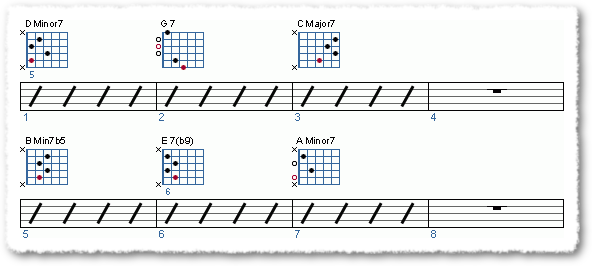 Groove from Handling A Tricky Solo - Page 2