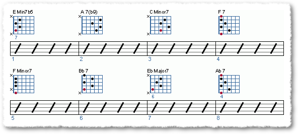 Groove from Handling A Tricky Solo - Page 3