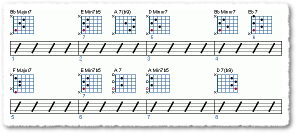 Groove from Handling A Tricky Solo - Page 4