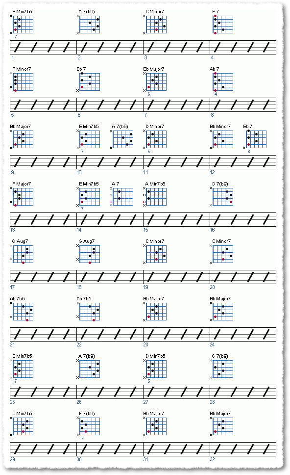 Groove from Handling A Tricky Solo - Page 7