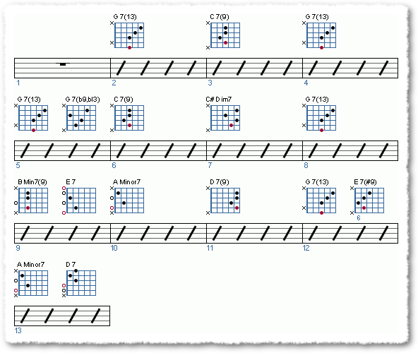 Groove from Soloing Over A Jazz Blues - Page 10