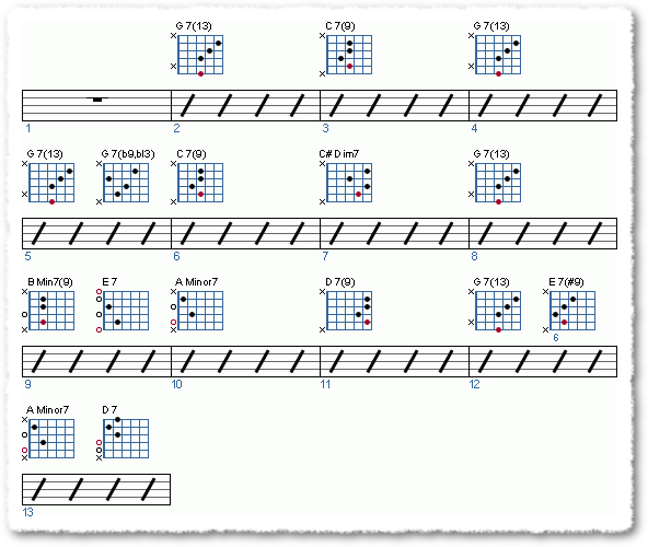 Groove from Soloing Over A Jazz Blues - Page 7