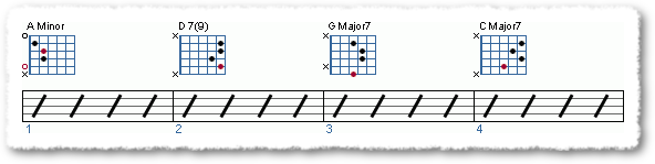 Groove from Playin' With The Mix - Page 2