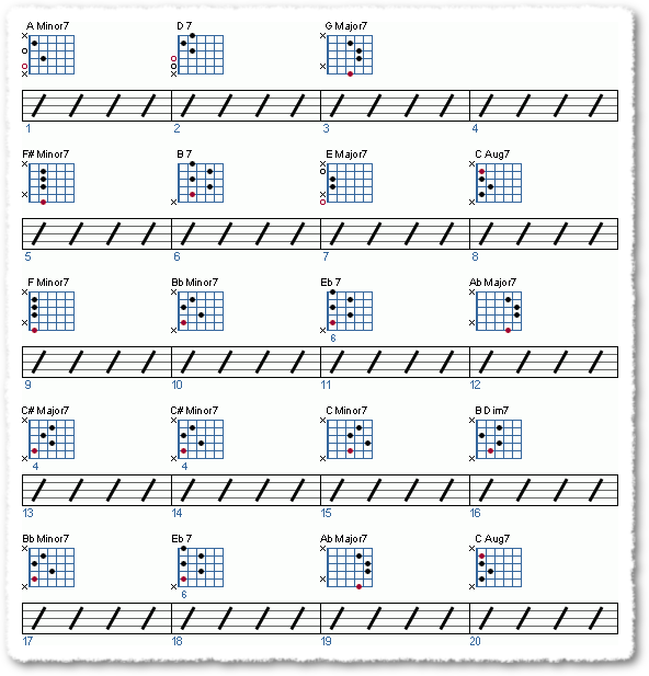 Groove from All The Chords You Know - Page 2