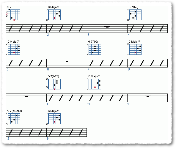 Groove from All The Chords You Know - Page 4