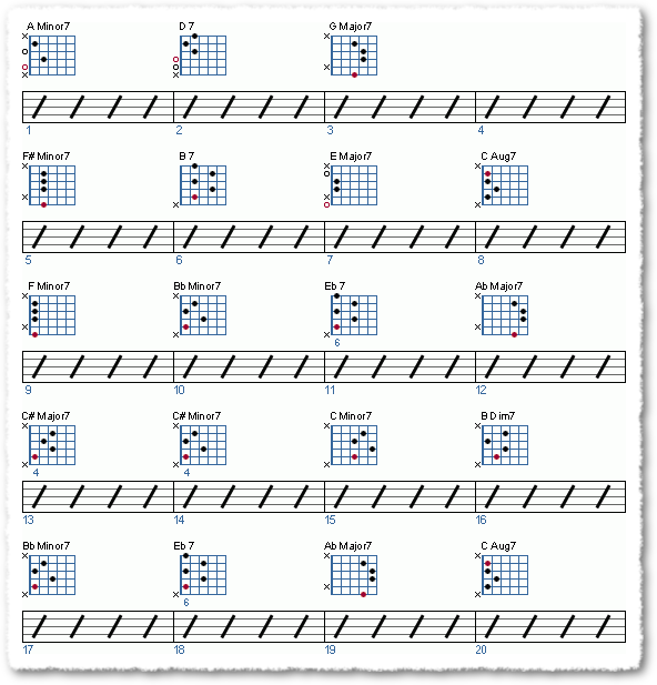 Groove from All The Chords You Know - Page 5