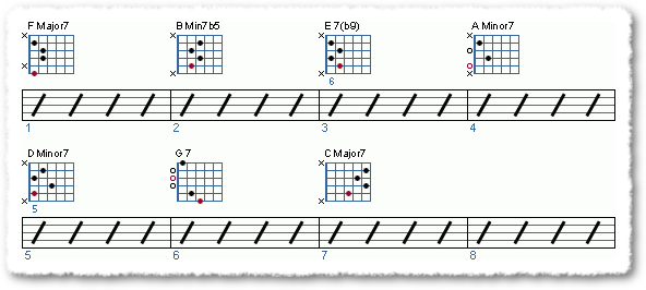 Groove from The Minor 2-5-1 - Page 2
