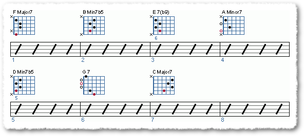 Groove from The Minor 2-5-1 - Page 3