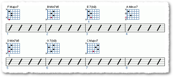 Groove from The Minor 2-5-1 - Page 4