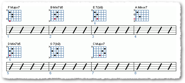 Groove from The Minor 2-5-1 - Page 5