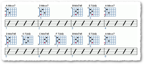 Groove from The Minor 2-5-1 - Page 6