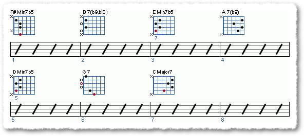 Groove from The Minor 2-5-1 - Page 7