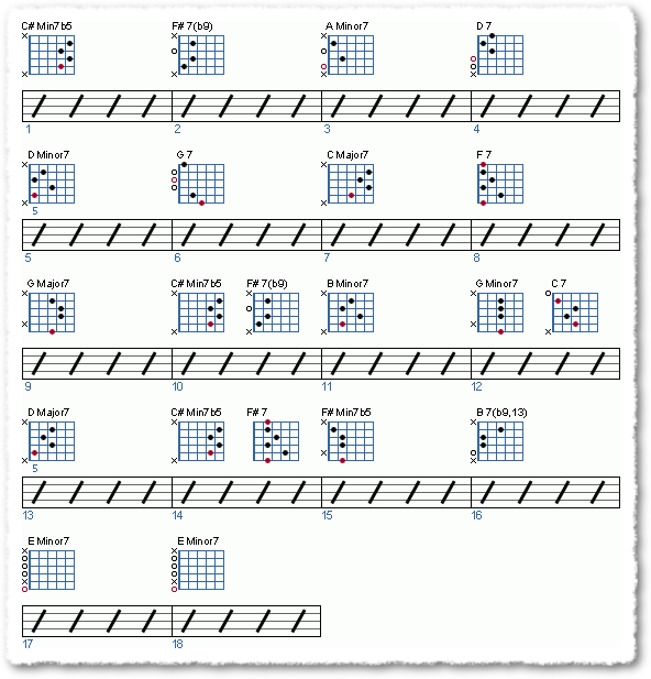 Groove from The Minor 2-5-1 - Page 8