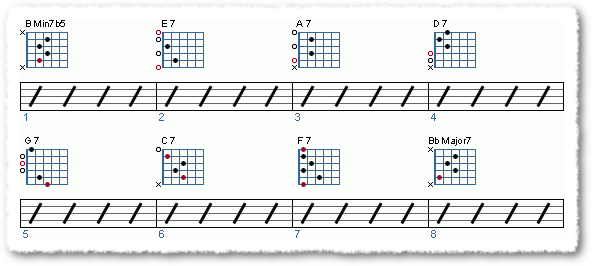 Groove from 'Professional' Jazz Lines - Page 4