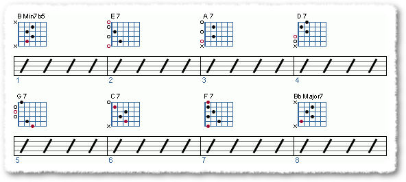 Groove from 'Professional' Jazz Lines - Page 5