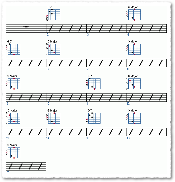 Groove from Playing The Pilgrim Song