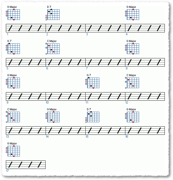 Groove from Playing The Pilgrim Song - Page 2