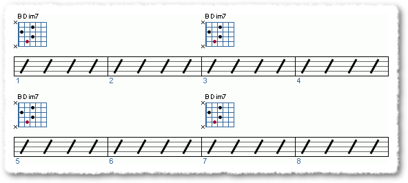 Groove from A Substitute For The Diminished Scale - Page 2