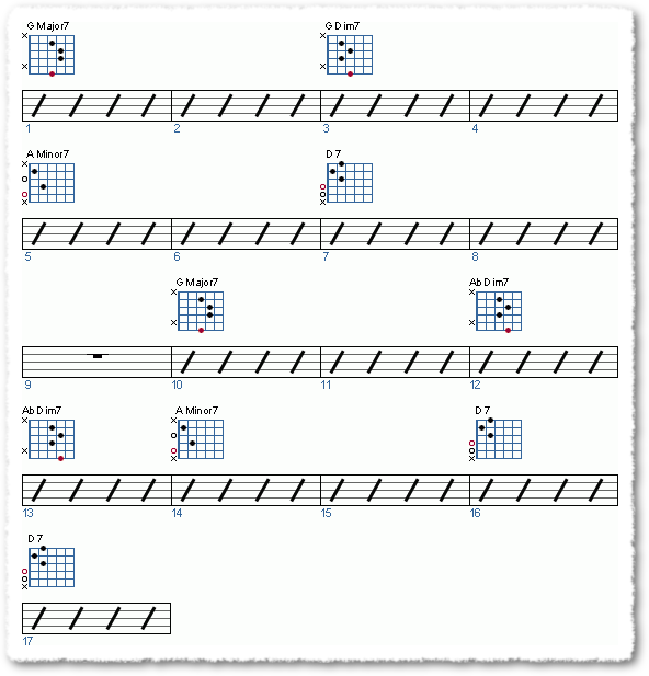 Groove from A Substitute For The Diminished Scale - Page 4