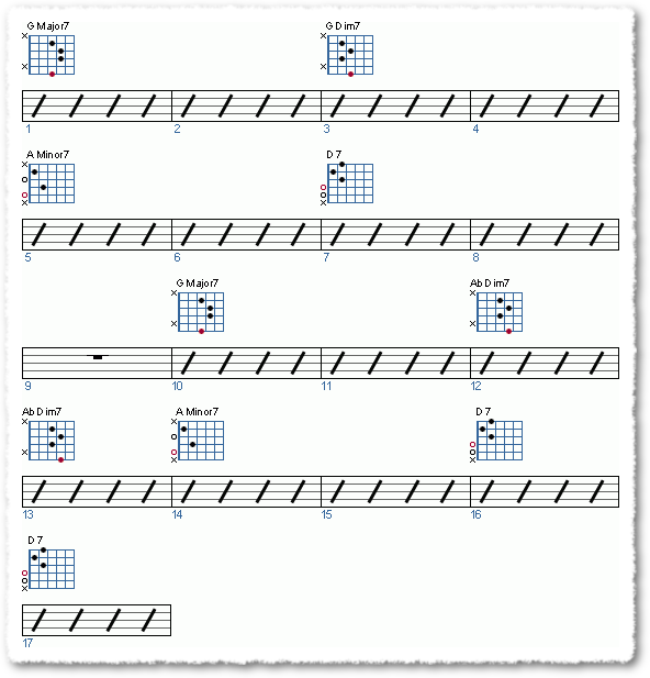 Groove from A Substitute For The Diminished Scale - Page 5