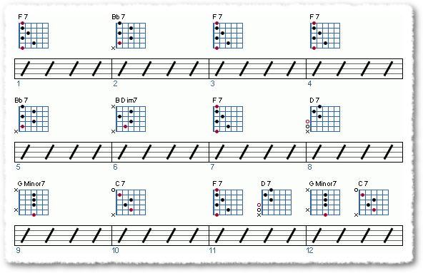 Groove from A Substitute For The Diminished Scale - Page 6